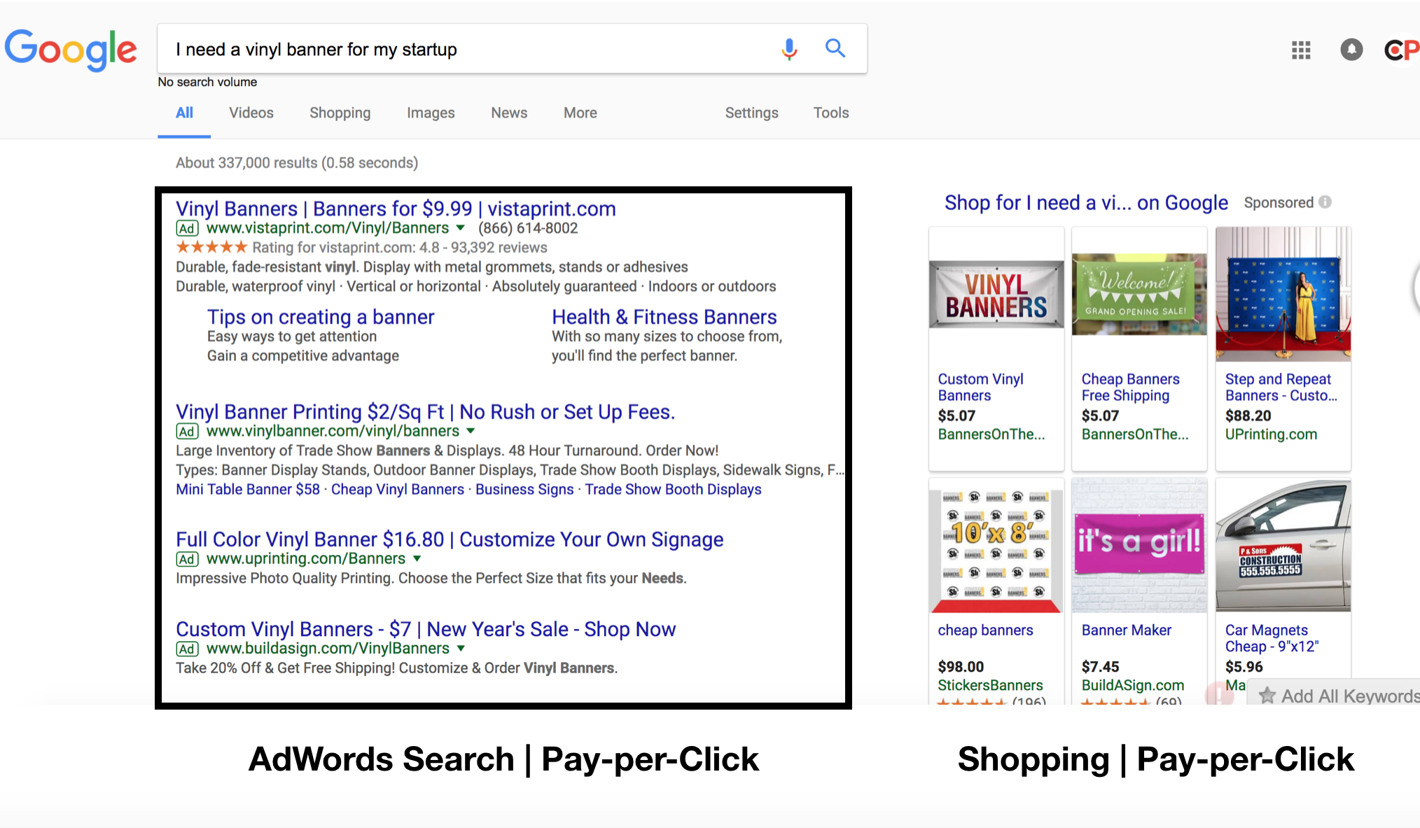 Startups using ppc marketing.